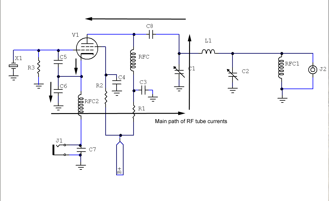 RF path Simple transmitter