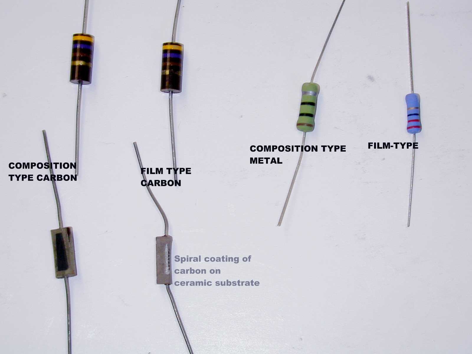 non-inductive VHF suppressor resistors
