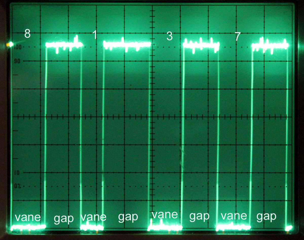 oscilloscope view of PIP signal for EFI system