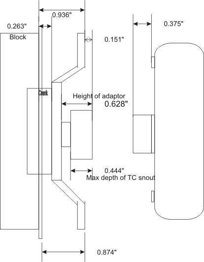 Transmission fit measurements