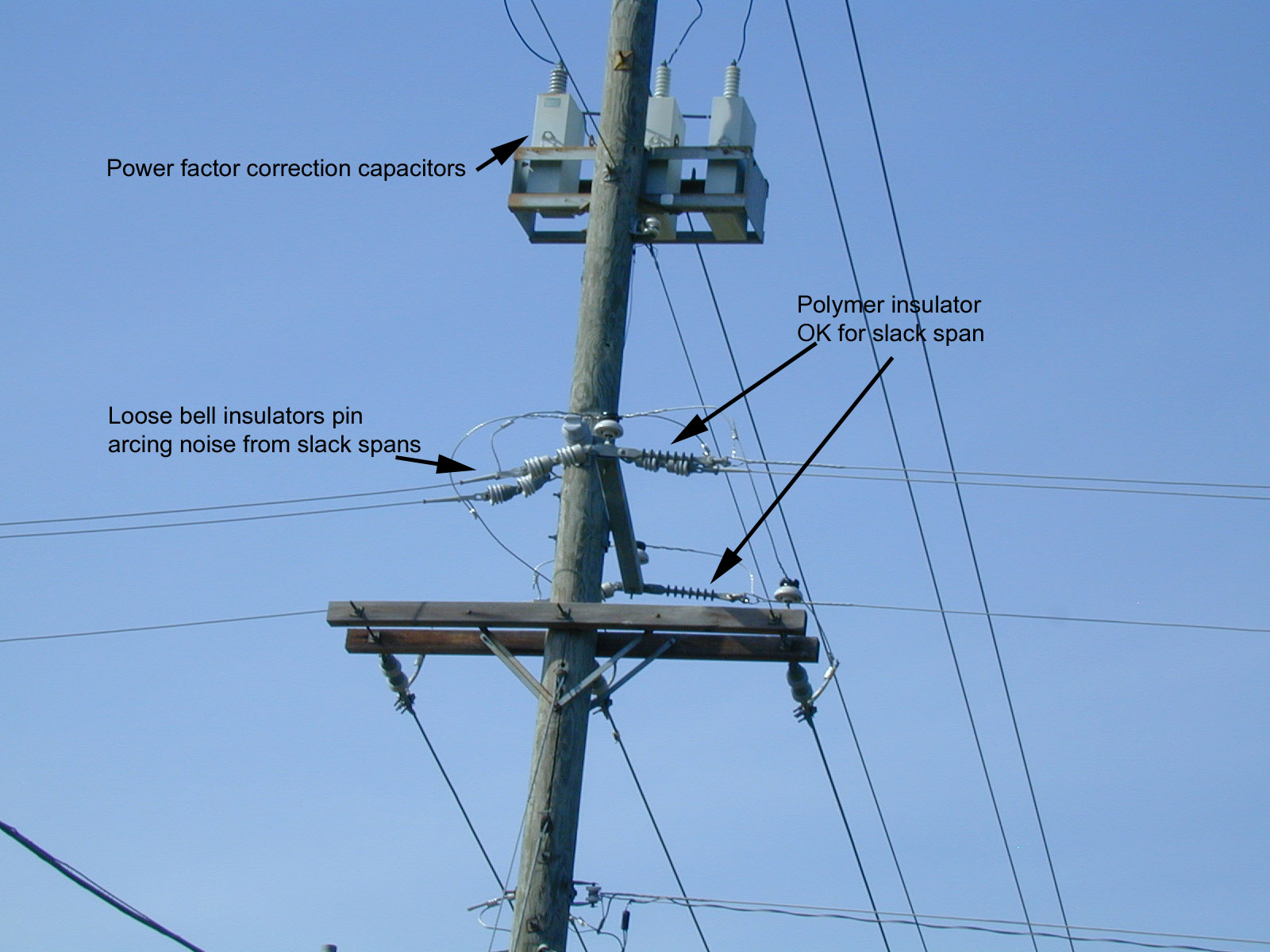 power line noise causes