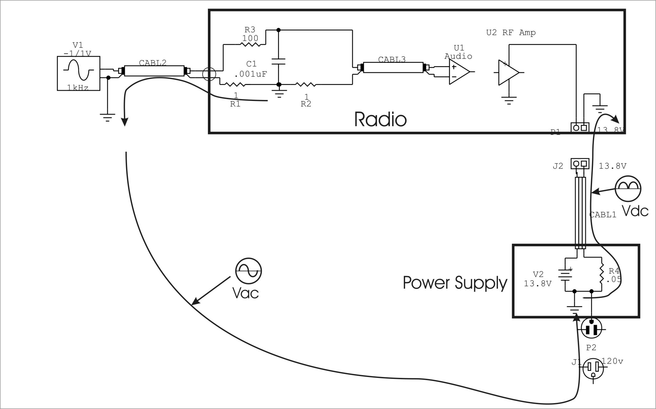 power supply ground loop
