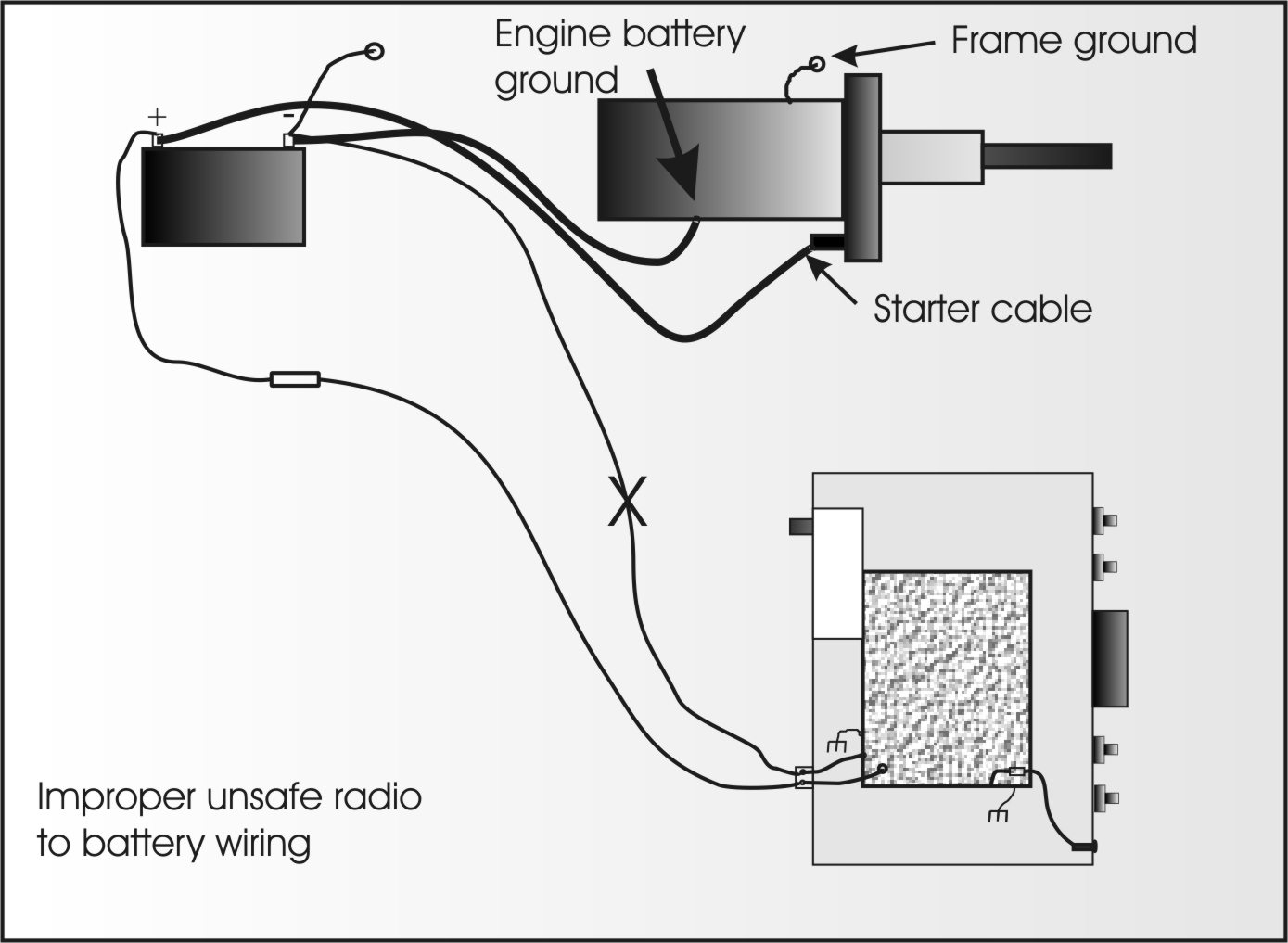 Improper mobile radio grounding