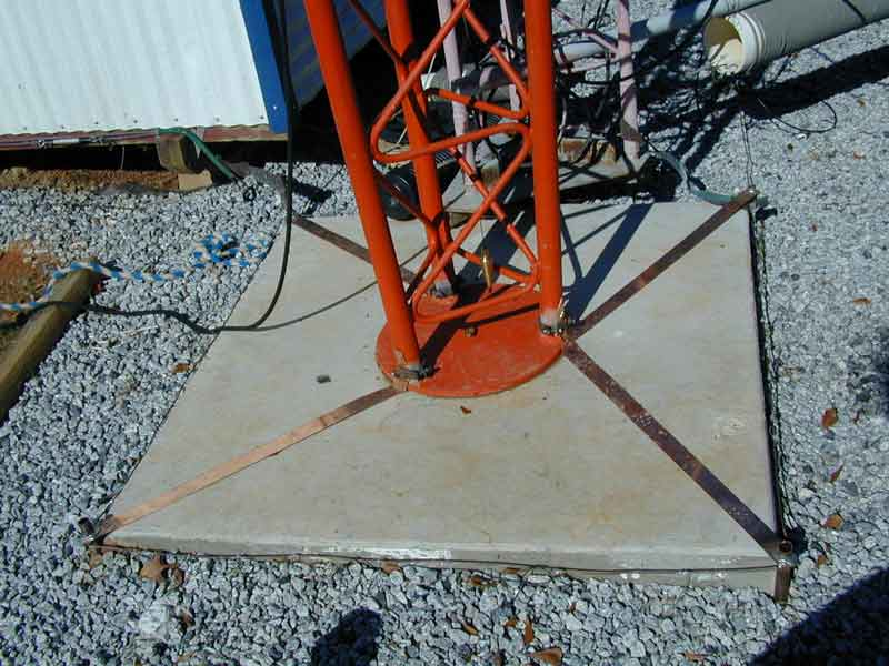 Grounding A Base Antenna Lightning Worldwidedx Radio Forum